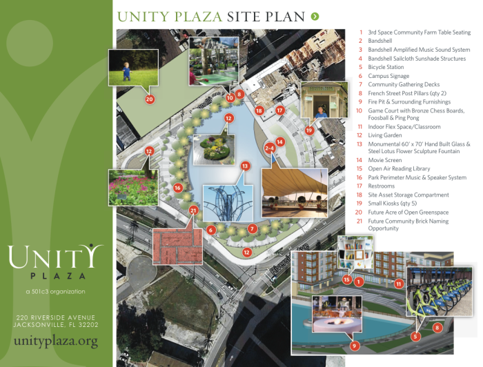 Legend representing some of Unity Plaza's inventive and singular features.