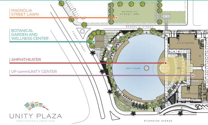 Unity Plaza Site Map